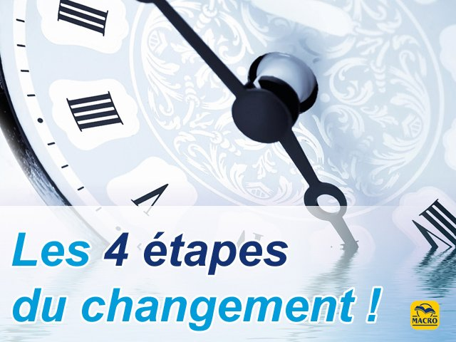 Les 4 étapes du changement !