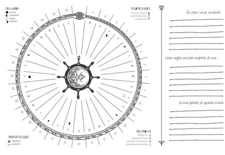 L'intérieur du calendrier lunaire menstruel