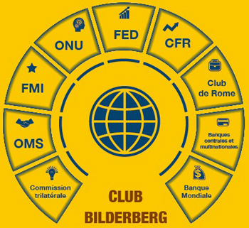 infographie Club Bilderberg