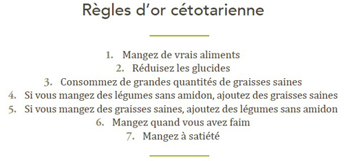 Règle d'or alimentaire du régime cétotarien