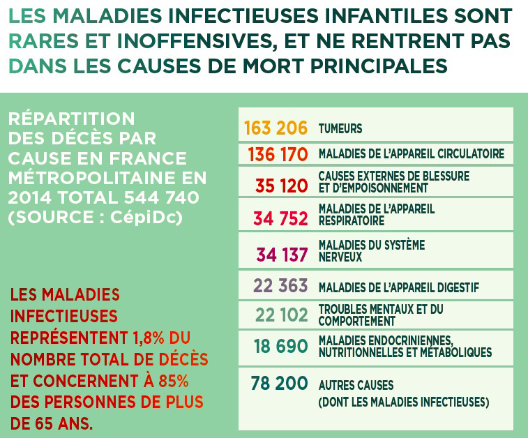 maladie infantile infectieuse france