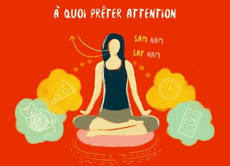 A quoi penser en méditant ?