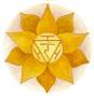 chakras manipura