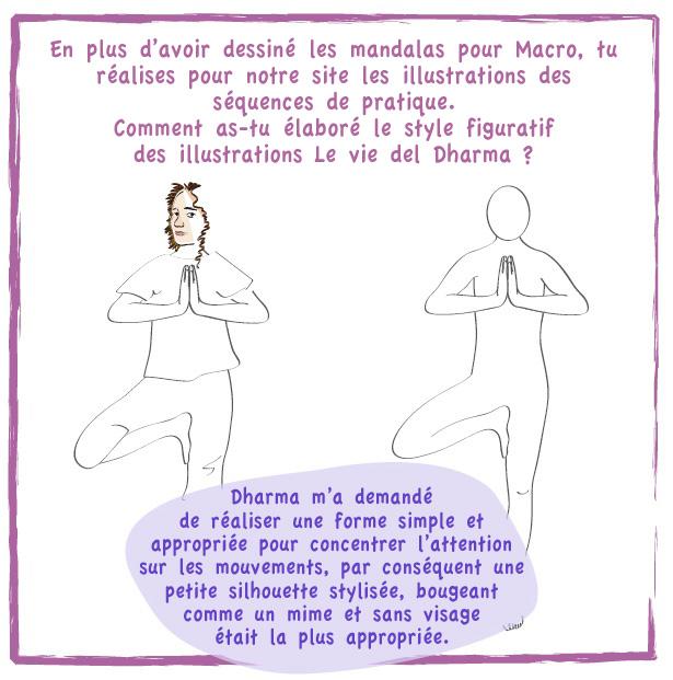 Lucia Zacchi nous parle des mandalas du yoga - Dharma