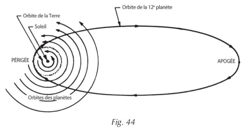 cosmogenese - orbite nibiru - sitchin