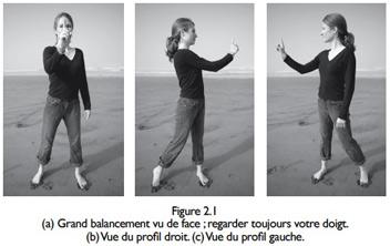 exercice du Grand Balancement