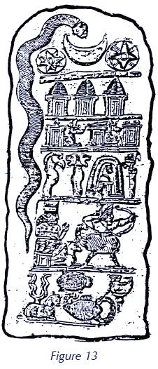 signe zodiaque - sumer - Sitchin